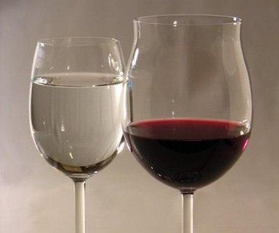 Добавление воды в вино: как это делать правильно